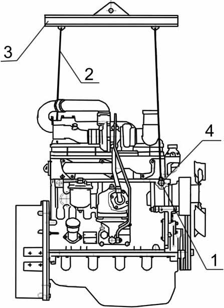 Схема строповки дизеля